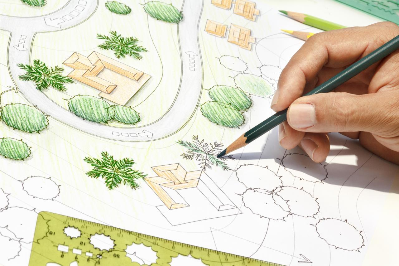 Create a Base Map